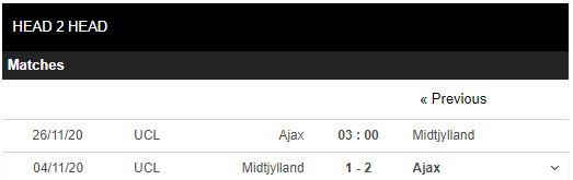 soi kèo ajax vs midtjylland