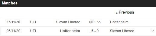 soi kèo slovan liberec vs hoffenheim