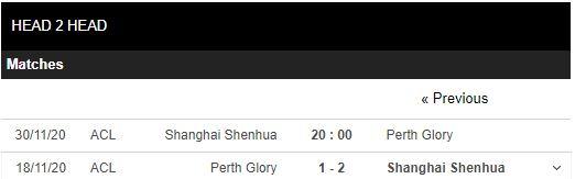 soi kèo shanghai shenhua vs perth glory