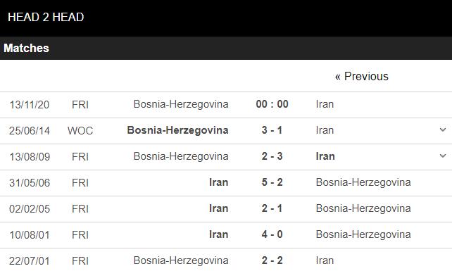 soi kèo bosnia vs iran