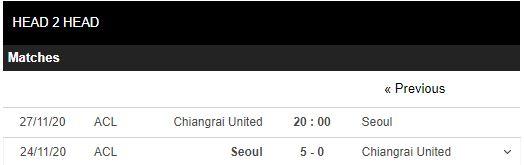 soi kèo chiangrai united vs fc seoul