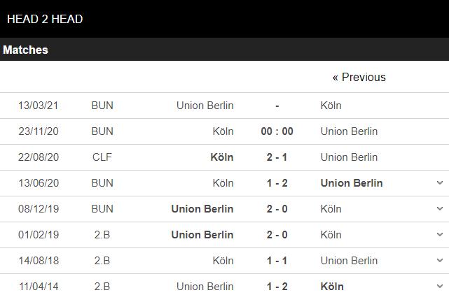 soi kèo cologne vs union berlin