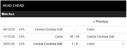 soi kèo colon vs central cordoba