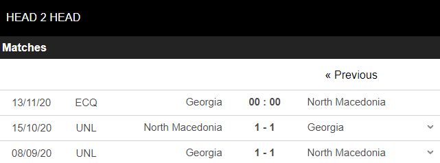soi kèo georgia vs macedonia