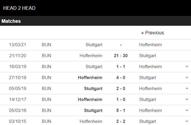 soi kèo hoffenheim vs stuttgart