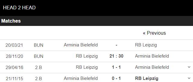 soi kèo leipzig vs bielefeld