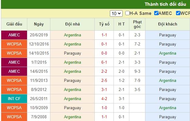 nhận định argentina vs paraguay