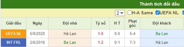 nhận định ba lan vs hà lan
