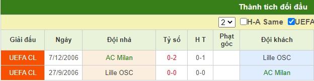 nhận định milan vs lille