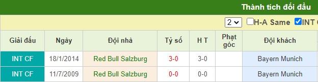 nhận định salzburg vs bayern munich
