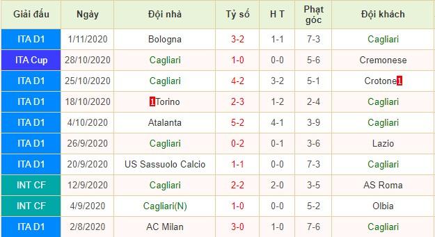 nhận định cagliari vs sampdoria