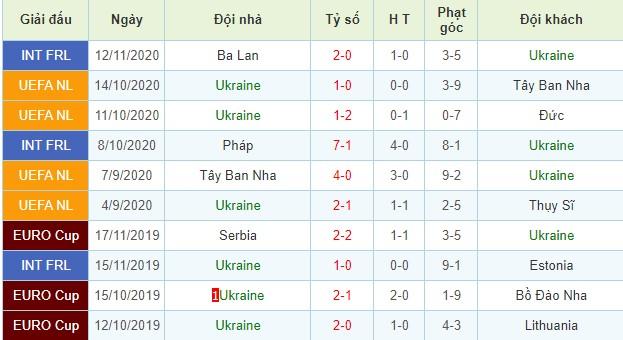 nhận định đức vs ukraine