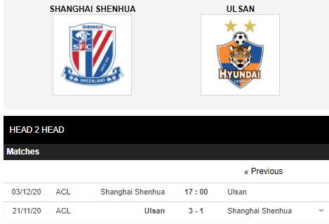 soi kèo shanghai shenhua vs ulsan