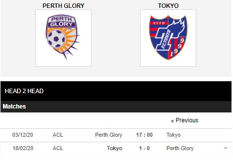 soi kèo perth glory vs fc tokyo