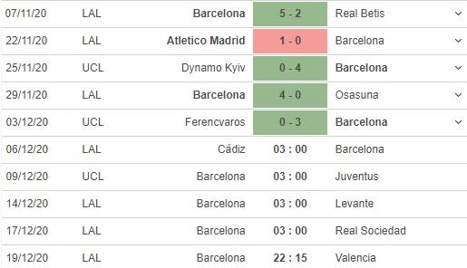 soi kèo cadiz vs barcelona