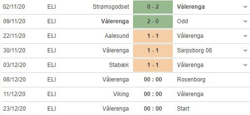 soi kèo valerenga vs rosenborg