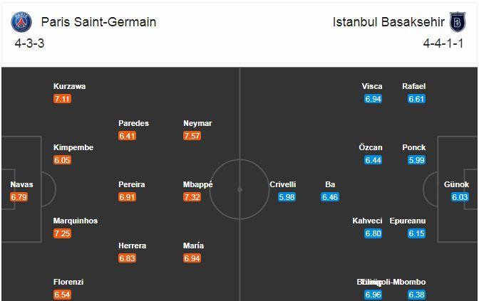 link xem trực tiếp psg vs istanbul basaksehir