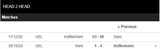 soi kèo hoffenheim vs gent