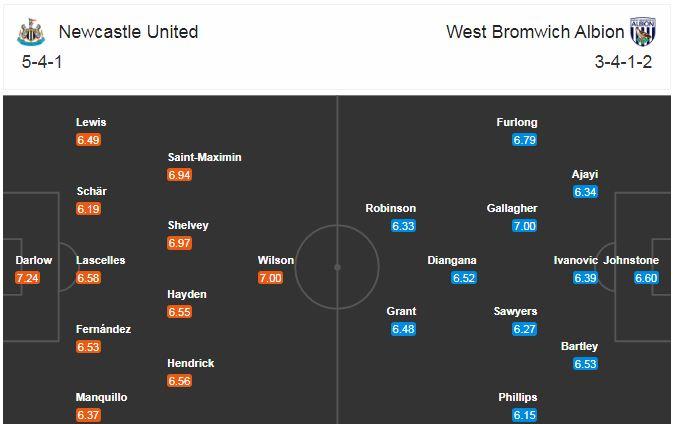 link xem trực tiếp newcastle vs west brom