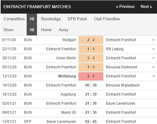 soi kèo frankfurt vs gladbach