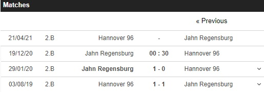 soi kèo regensburg vs hannover