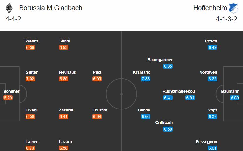 soi kèo gladbach vs hoffenheim