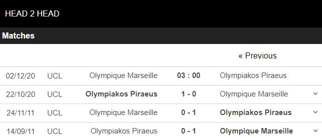 soi kèo marseille vs olympiakos