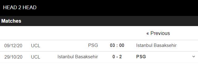 soi kèo psg vs istanbul basaksehir