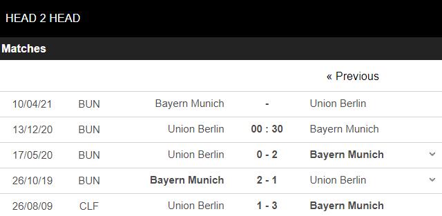 soi kèo union berlin vs bayern munich