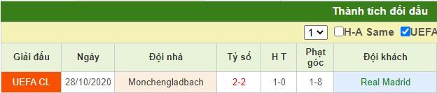 nhận định real madrid vs gladbach