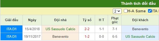 nhận định sassuolo vs benevento