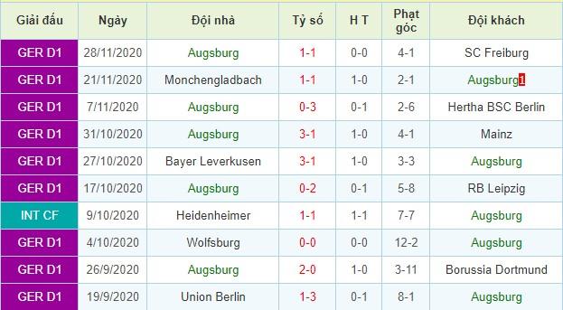 nhận định hoffenheim vs augsburg
