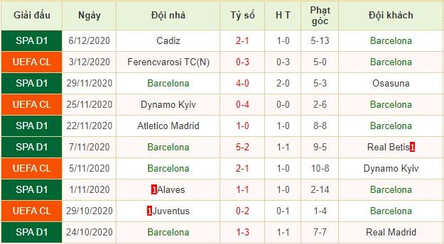 nhận định barcelona vs juventus