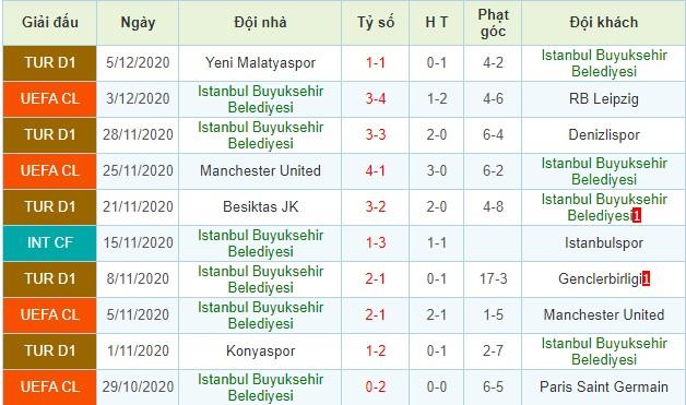 nhận định psg vs istanbul basaksehir