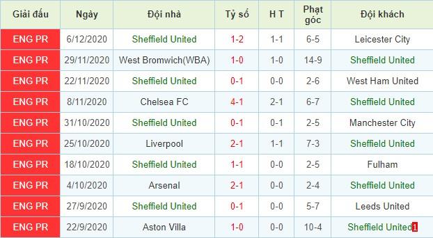 nhận định southampton vs sheffield united