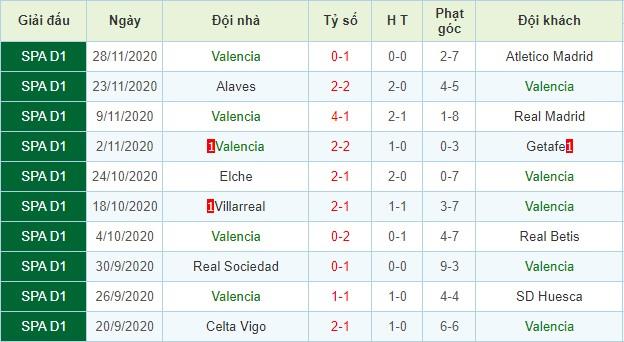 nhận định eibar vs valencia