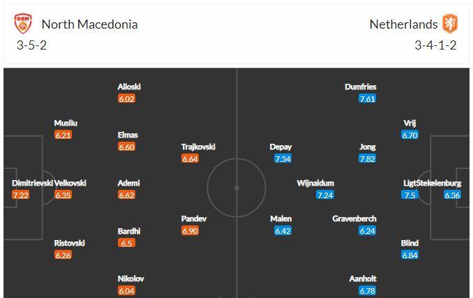 link xem trực tiếp bắc macedonia vs hà lan