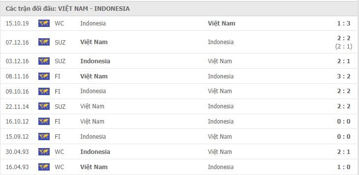 nhận định việt nam vs indonesia